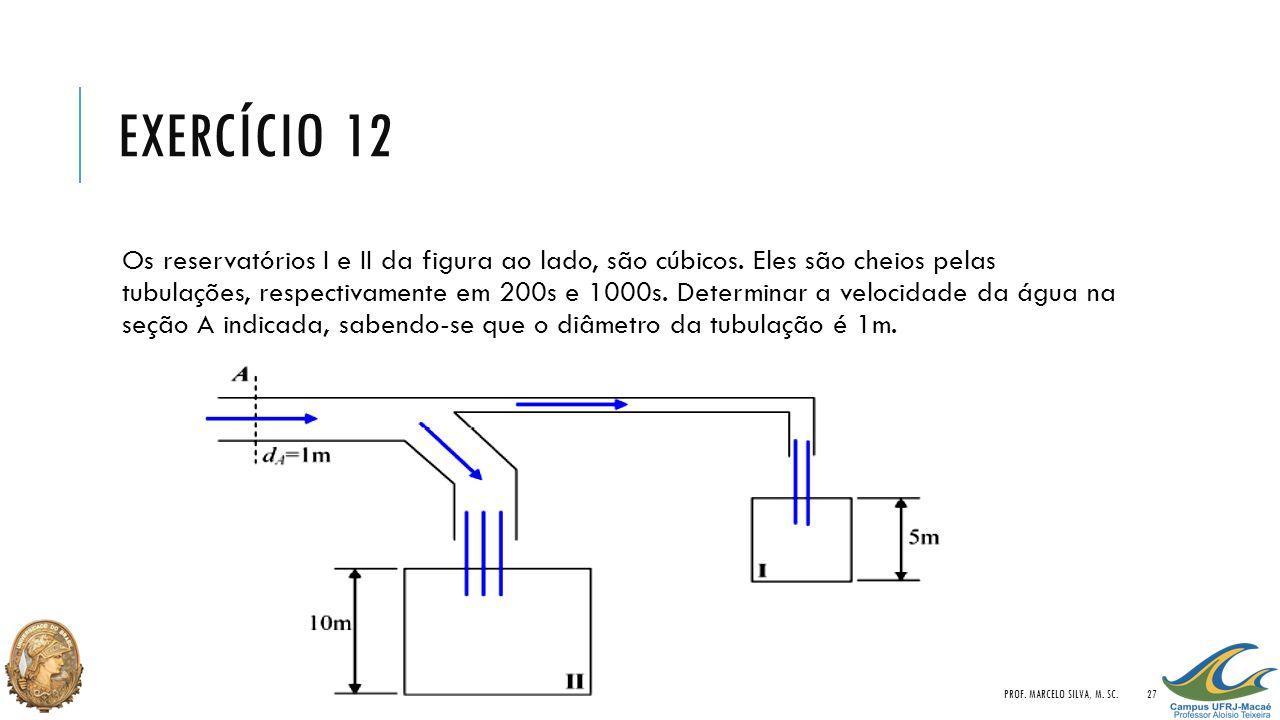 EXERCÍCIO 12 Os reservatórios I e II da figura ao lado, são cúbicos. Eles são cheios pelas tubulações, respectivamente em 200s e 1000s. Determinar a v