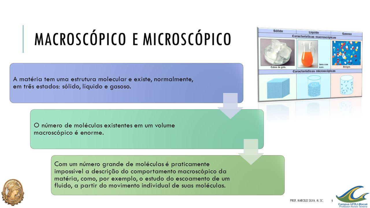 MODELOS EM ENGENHARIA Fenômeno Físico (problema) (problema) Formulação e Modelagem (idealização e Aproximação)(idealização e Aproximação) Solução do Modelo Interpretação Física do Resultado PROF.