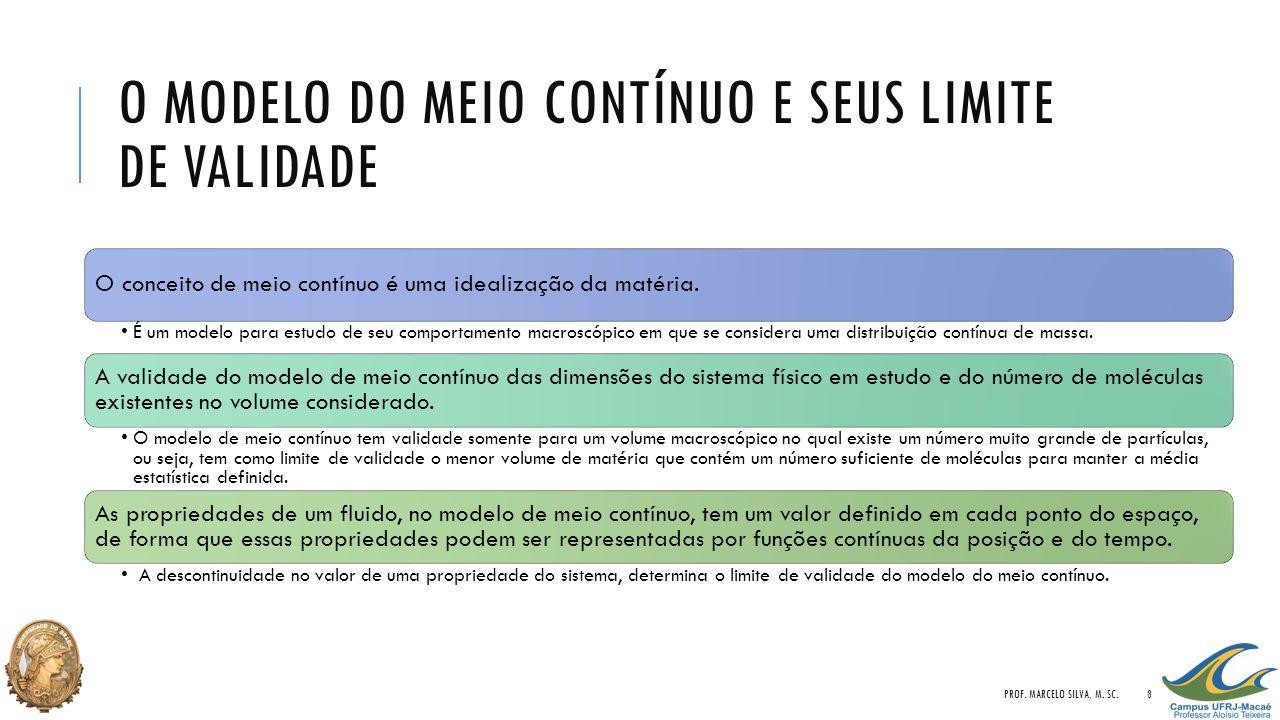 BIBLIOGRAFIA PORTO, Rodrigo de Mello.Hidráulica básica.