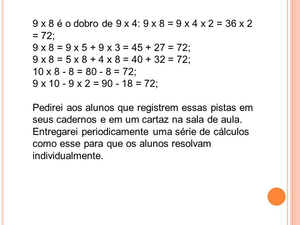 9 x 8 é o dobro de 9 x 4: 9 x 8 = 9 x 4 x 2 = 36 x 2 = 72; 9 x 8 = 9 x 5 + 9 x 3 = 45 + 27 = 72; 9 x 8 = 5 x 8 + 4 x 8 = 40 + 32 = 72; 10 x 8 - 8 = 80