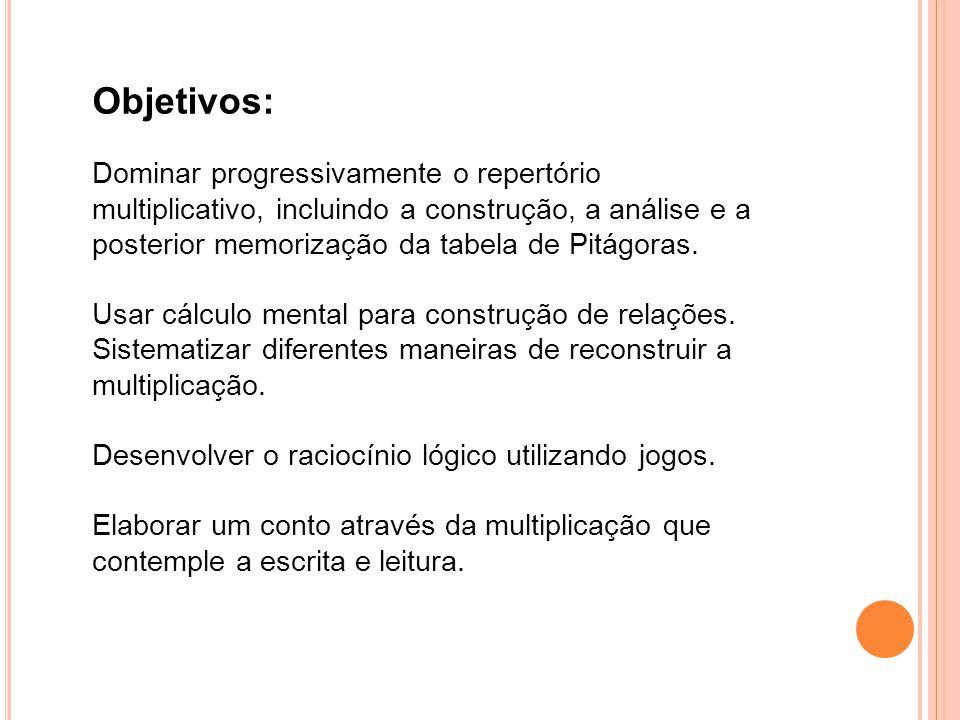 Objetivos: Dominar progressivamente o repertório multiplicativo, incluindo a construção, a análise e a posterior memorização da tabela de Pitágoras. U