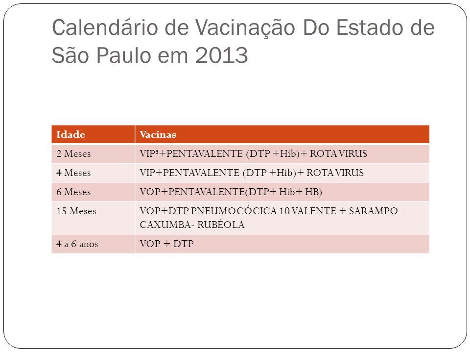 Calendário de Vacinação Do Estado de São Paulo em 2013 IdadeVacinas 2 MesesVIP³+PENTAVALENTE (DTP +Hib)+ ROTA VIRUS 4 MesesVIP+PENTAVALENTE (DTP +Hib)