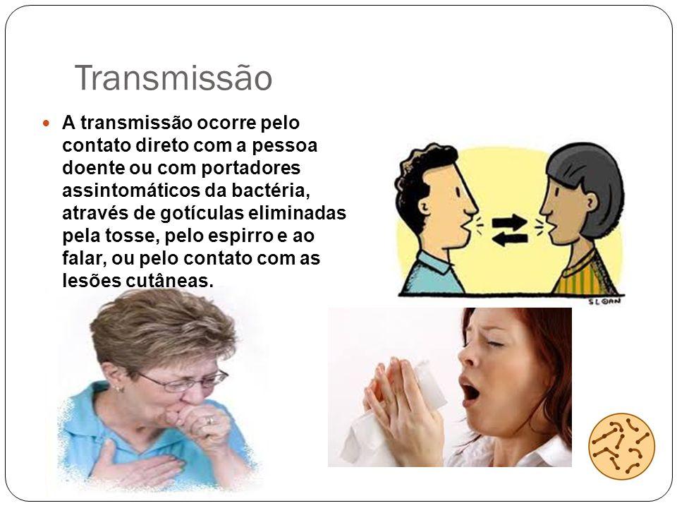 Transmissão A transmissão ocorre pelo contato direto com a pessoa doente ou com portadores assintomáticos da bactéria, através de gotículas eliminadas