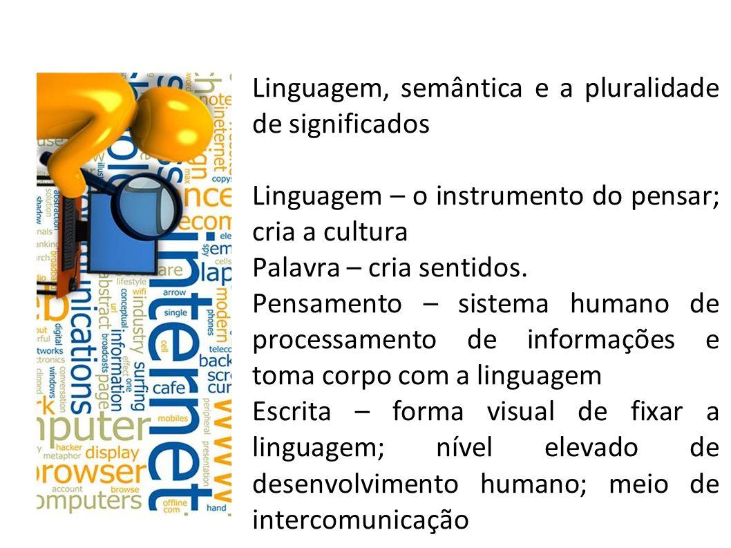 Linguagem, semântica e a pluralidade de significados Linguagem – o instrumento do pensar; cria a cultura Palavra – cria sentidos.