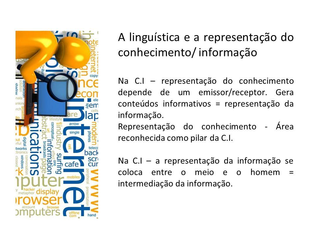A linguística e a representação do conhecimento/ informação Na C.I – representação do conhecimento depende de um emissor/receptor.