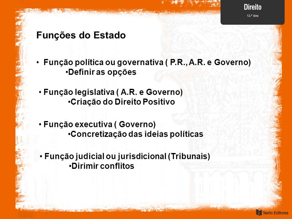 Função política ou governativa ( P.R., A.R. e Governo) Definir as opções Função legislativa ( A.R. e Governo) Criação do Direito Positivo Função execu