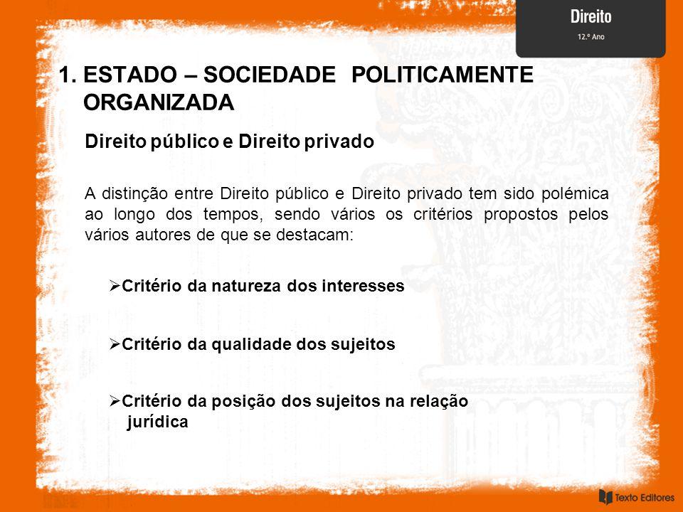 1. ESTADO – SOCIEDADE POLITICAMENTE ORGANIZADA Direito público e Direito privado A distinção entre Direito público e Direito privado tem sido polémica