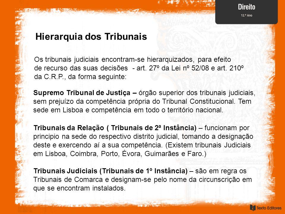 Hierarquia dos Tribunais Os tribunais judiciais encontram-se hierarquizados, para efeito de recurso das suas decisões - art. 27º da Lei nº 52/08 e art