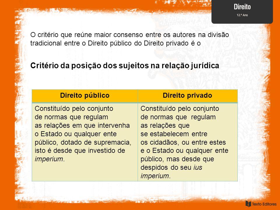 O critério que reúne maior consenso entre os autores na divisão tradicional entre o Direito público do Direito privado é o Critério da posição dos suj
