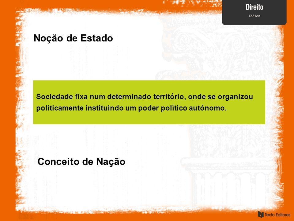 Elementos do Estado Comunidade ou povo Território Poder Político Elementos do Estado