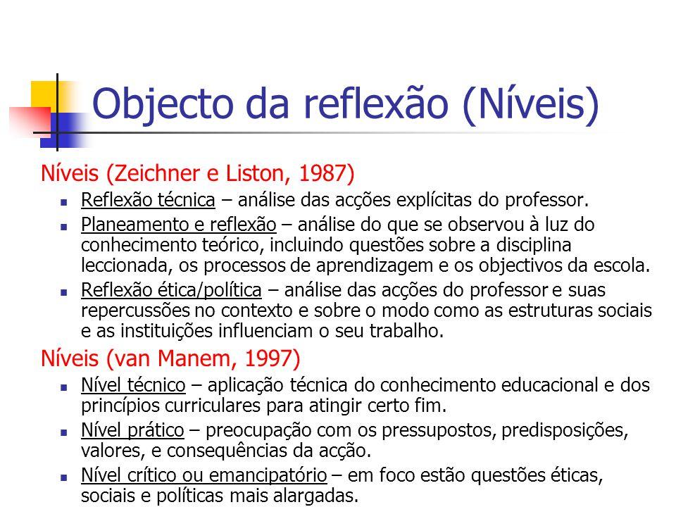 Objecto da reflexão (Níveis) Níveis (Zeichner e Liston, 1987) Reflexão técnica – análise das acções explícitas do professor.