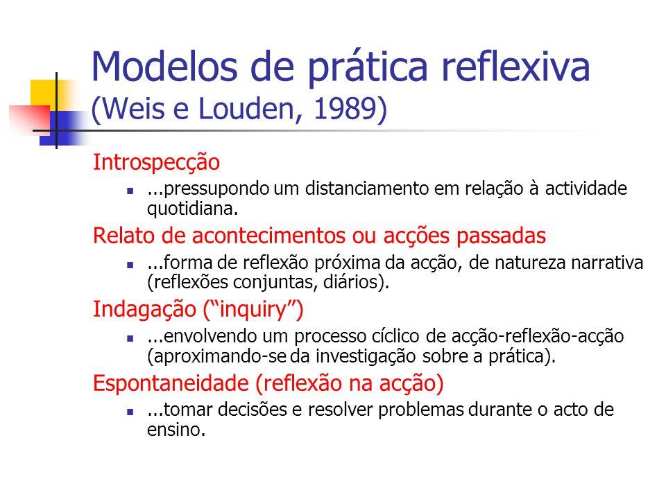 Modelos de prática reflexiva (Weis e Louden, 1989) Introspecção...pressupondo um distanciamento em relação à actividade quotidiana.