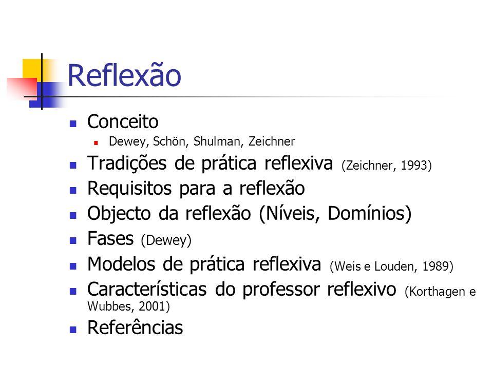 Reflexão Conceito Dewey, Schön, Shulman, Zeichner Tradições de prática reflexiva (Zeichner, 1993) Requisitos para a reflexão Objecto da reflexão (Níveis, Domínios) Fases (Dewey) Modelos de prática reflexiva (Weis e Louden, 1989) Características do professor reflexivo (Korthagen e Wubbes, 2001) Referências