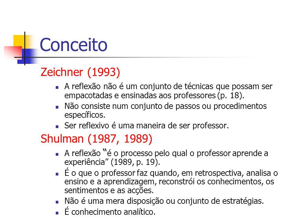 Conceito Zeichner (1993) A reflexão não é um conjunto de técnicas que possam ser empacotadas e ensinadas aos professores (p.