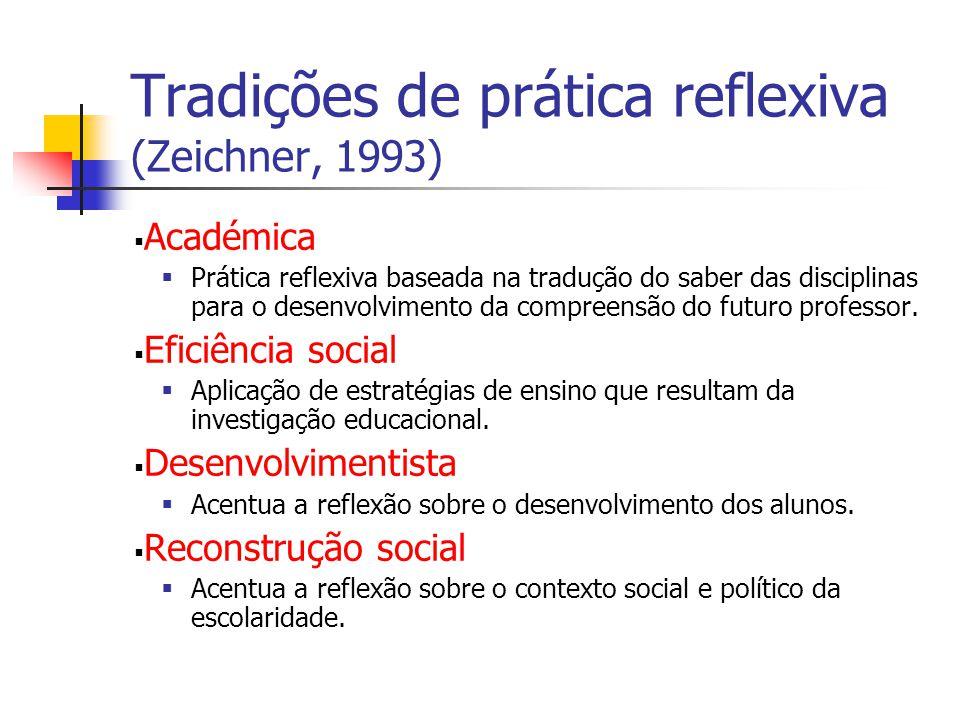 Tradições de prática reflexiva (Zeichner, 1993) Académica Prática reflexiva baseada na tradução do saber das disciplinas para o desenvolvimento da compreensão do futuro professor.