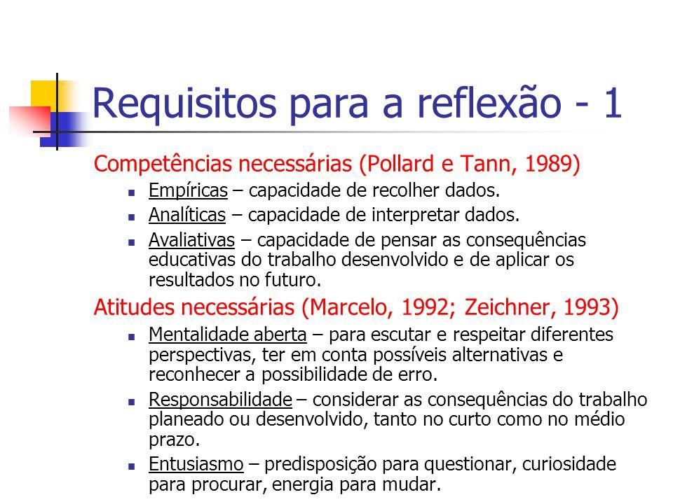 Requisitos para a reflexão - 1 Competências necessárias (Pollard e Tann, 1989) Empíricas – capacidade de recolher dados.
