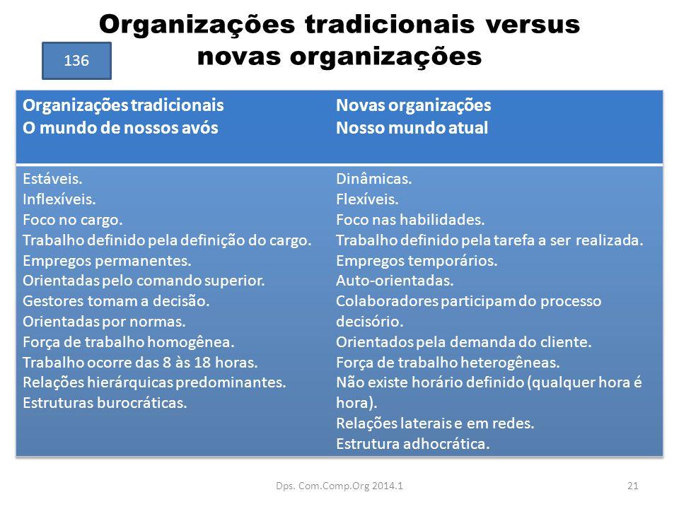 Organizações tradicionais versus novas organizações 21Dps. Com.Comp.Org 2014.1 136