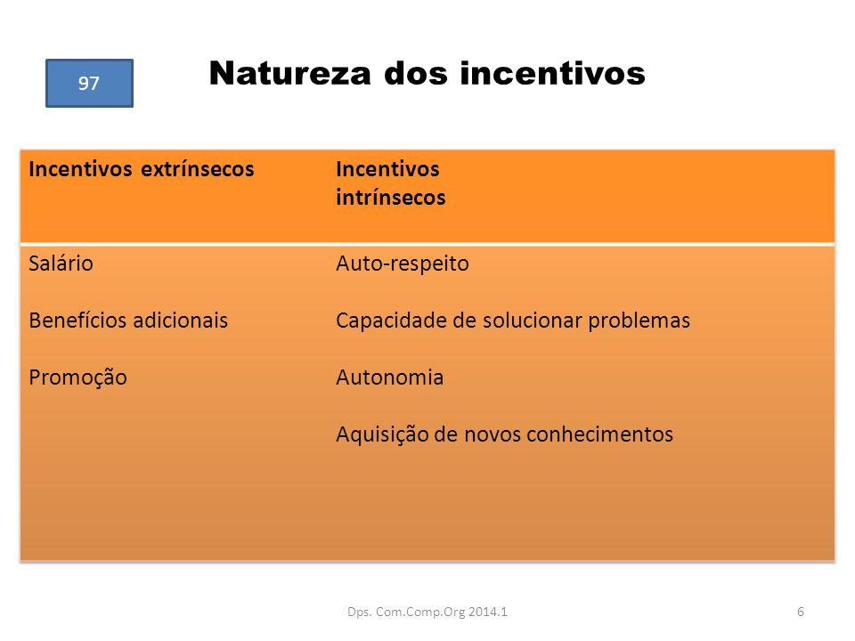 Natureza dos incentivos 6Dps. Com.Comp.Org 2014.1 97
