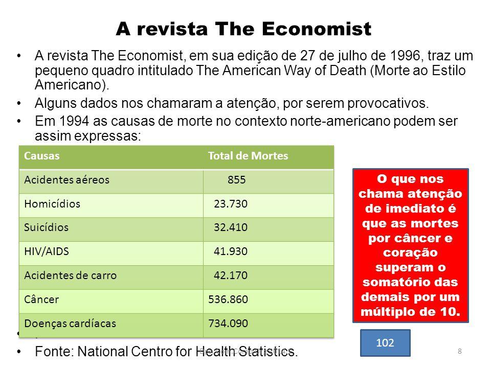 A revista The Economist A revista The Economist, em sua edição de 27 de julho de 1996, traz um pequeno quadro intitulado The American Way of Death (Mo