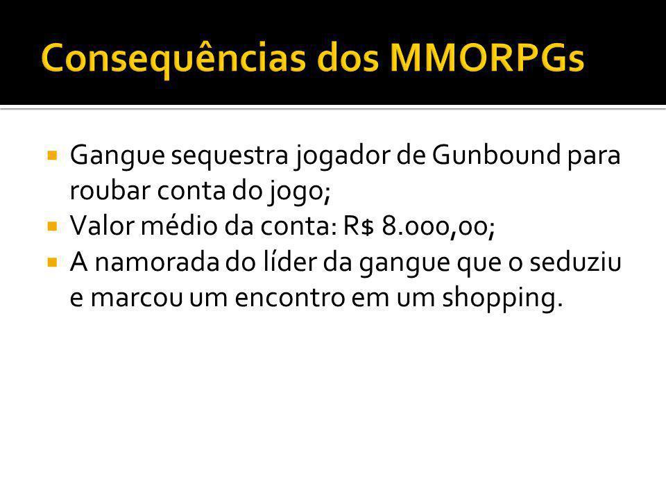 Gangue sequestra jogador de Gunbound para roubar conta do jogo; Valor médio da conta: R$ 8.000,00; A namorada do líder da gangue que o seduziu e marco
