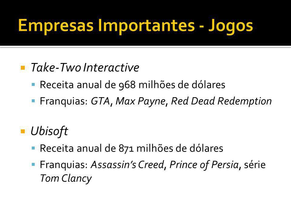 Take-Two Interactive Receita anual de 968 milhões de dólares Franquias: GTA, Max Payne, Red Dead Redemption Ubisoft Receita anual de 871 milhões de dó