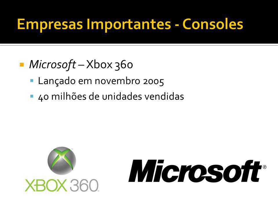 Microsoft – Xbox 360 Lançado em novembro 2005 40 milhões de unidades vendidas