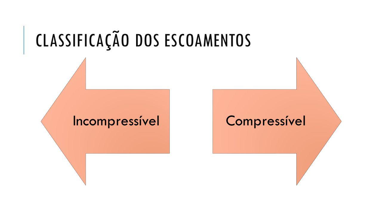CLASSIFICAÇÃO DOS ESCOAMENTOS IncompressívelCompressível
