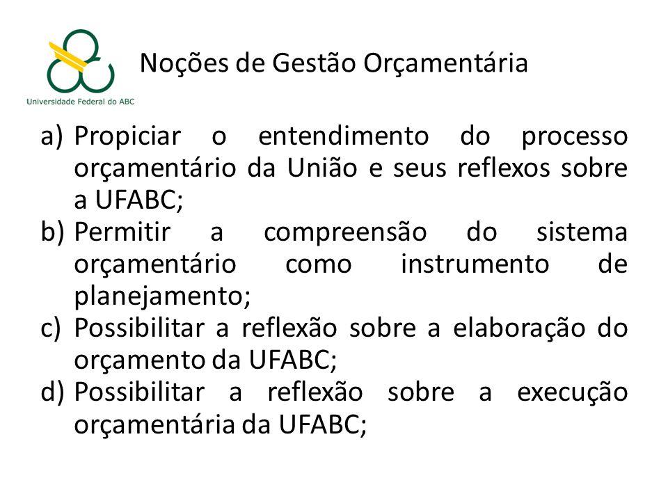Noções de Gestão Orçamentária a)Propiciar o entendimento do processo orçamentário da União e seus reflexos sobre a UFABC; b)Permitir a compreensão do sistema orçamentário como instrumento de planejamento; c)Possibilitar a reflexão sobre a elaboração do orçamento da UFABC; d)Possibilitar a reflexão sobre a execução orçamentária da UFABC;