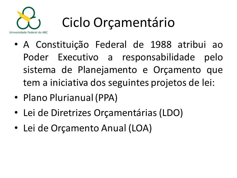 Ciclo Orçamentário A Constituição Federal de 1988 atribui ao Poder Executivo a responsabilidade pelo sistema de Planejamento e Orçamento que tem a iniciativa dos seguintes projetos de lei: Plano Plurianual (PPA) Lei de Diretrizes Orçamentárias (LDO) Lei de Orçamento Anual (LOA)