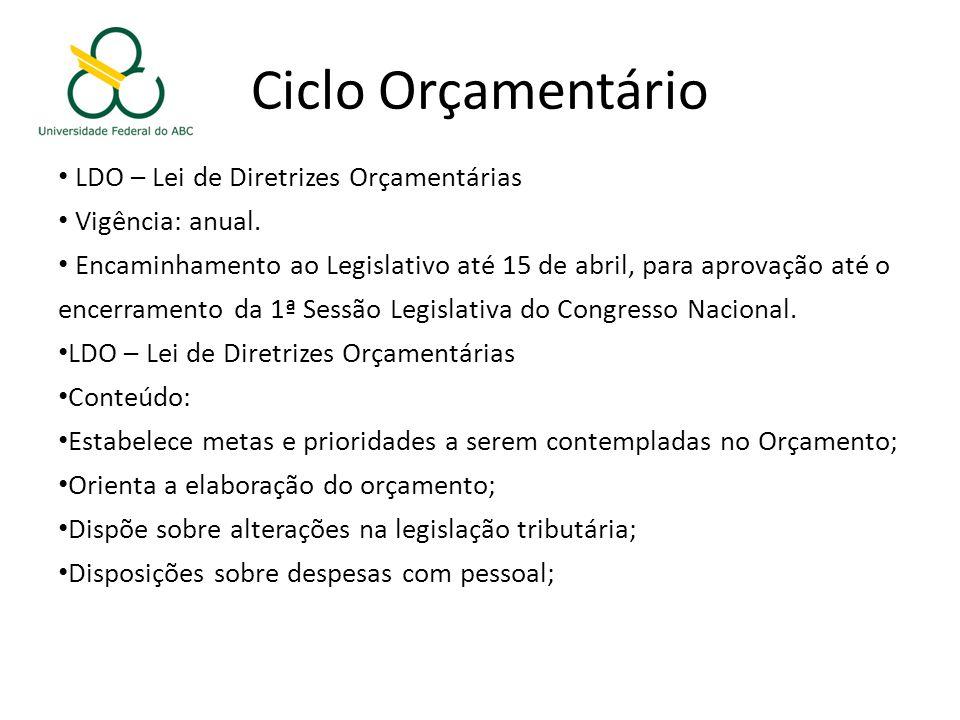 Ciclo Orçamentário LDO – Lei de Diretrizes Orçamentárias Vigência: anual.