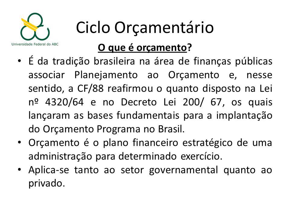 Ciclo Orçamentário O que é orçamento.