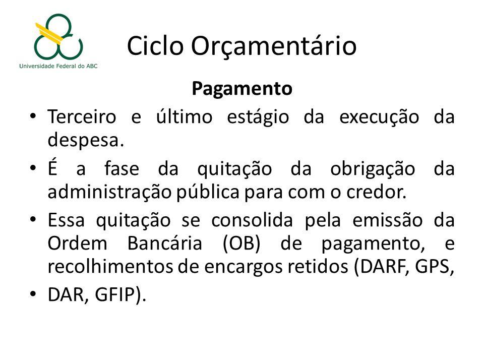 Ciclo Orçamentário Pagamento Terceiro e último estágio da execução da despesa.