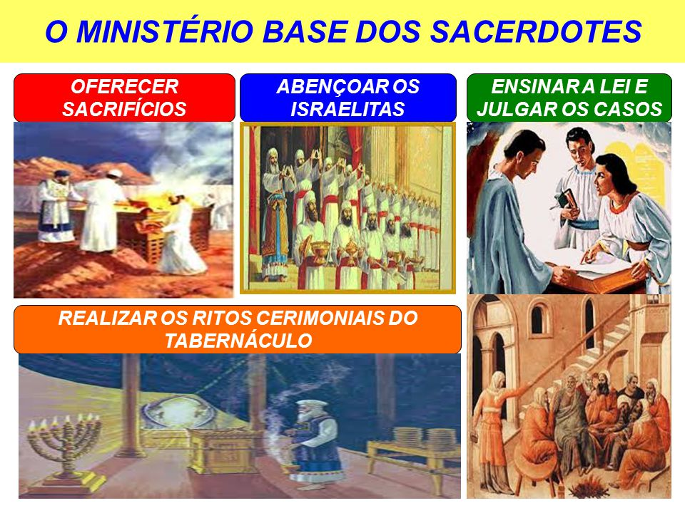O MINISTÉRIO BASE DOS SACERDOTES OFERECER SACRIFÍCIOS ABENÇOAR OS ISRAELITAS ENSINAR A LEI E JULGAR OS CASOS REALIZAR OS RITOS CERIMONIAIS DO TABERNÁCULO