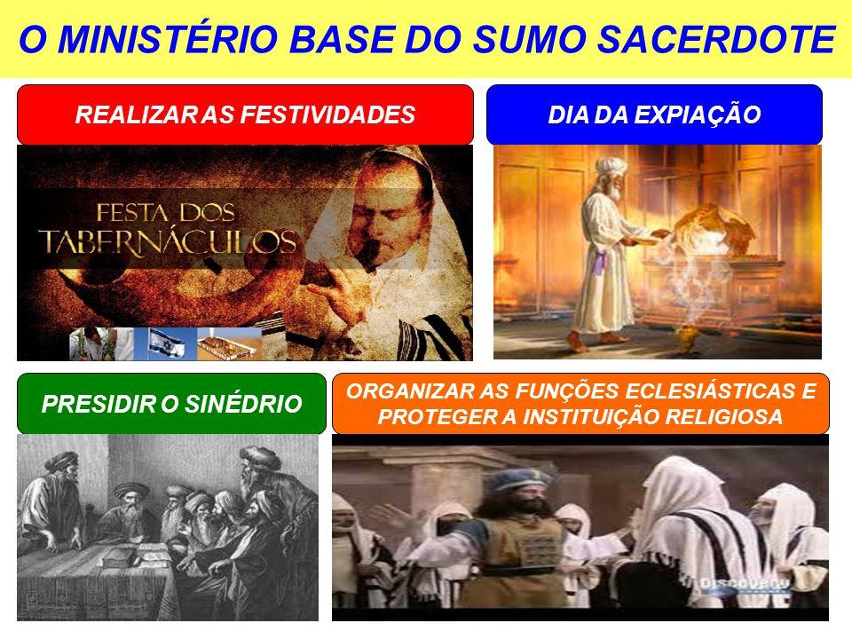 O MINISTÉRIO BASE DO SUMO SACERDOTE REALIZAR AS FESTIVIDADESDIA DA EXPIAÇÃO PRESIDIR O SINÉDRIO ORGANIZAR AS FUNÇÕES ECLESIÁSTICAS E PROTEGER A INSTITUIÇÃO RELIGIOSA