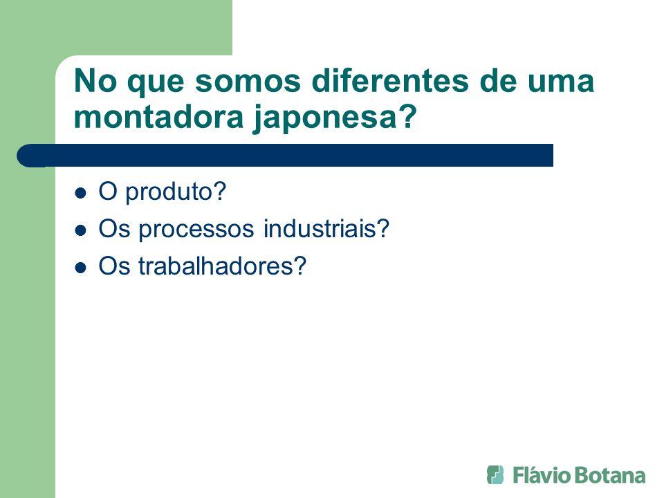O que podemos copiar de uma montadora japonesa? O estabelecimento de procedimentos Os controles