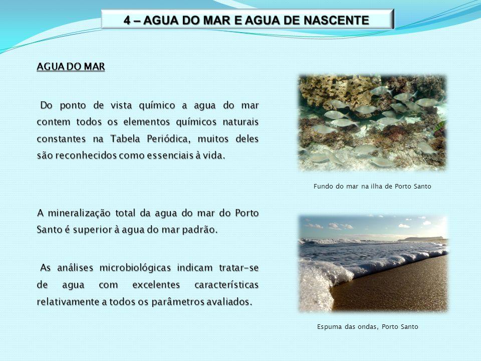 AGUA DO MAR Do ponto de vista químico a agua do mar contem todos os elementos químicos naturais constantes na Tabela Periódica, muitos deles são recon