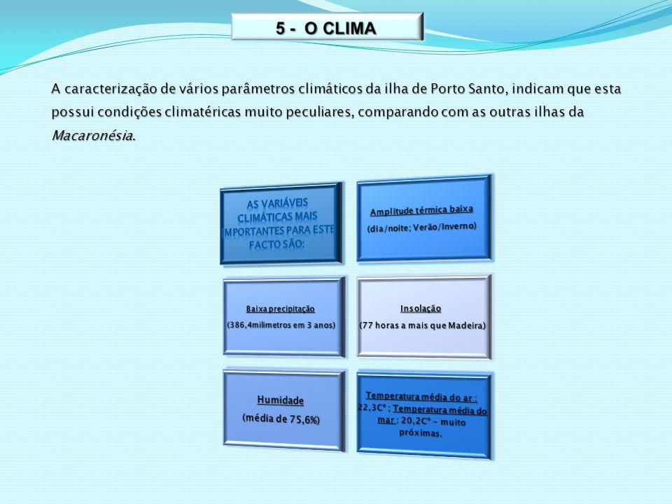 A caracterização de vários parâmetros climáticos da ilha de Porto Santo, indicam que esta possui condições climatéricas muito peculiares, comparando c