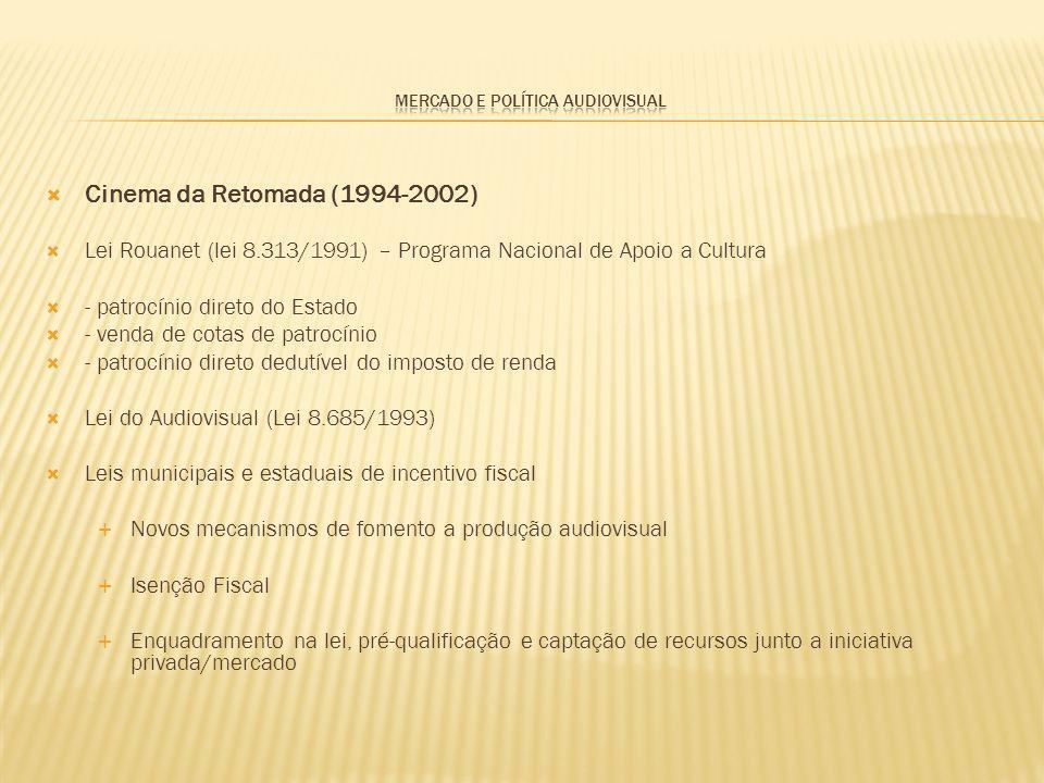 Cinema da Retomada (1994-2002) Lei Rouanet (lei 8.313/1991) – Programa Nacional de Apoio a Cultura - patrocínio direto do Estado - venda de cotas de p
