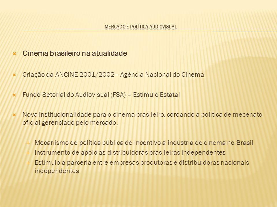 Cinema brasileiro na atualidade Criação da ANCINE 2001/2002– Agência Nacional do Cinema Fundo Setorial do Audiovisual (FSA) – Estímulo Estatal Nova in