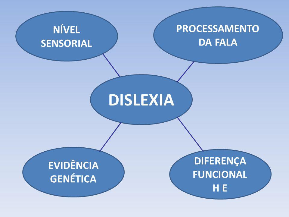 DISLEXIA DIFERENÇA FUNCIONAL H E EVIDÊNCIA GENÉTICA NÍVEL SENSORIAL PROCESSAMENTO DA FALA