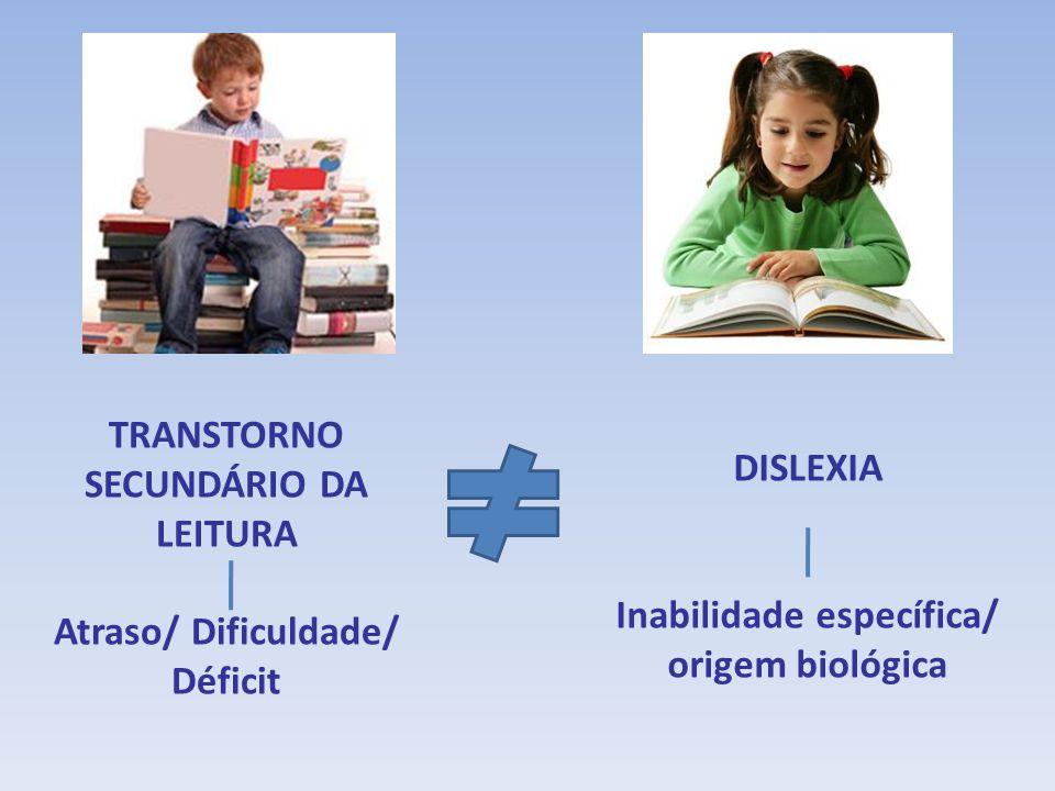 TRANSTORNO SECUNDÁRIO DA LEITURA Atraso/ Dificuldade/ Déficit DISLEXIA Inabilidade específica/ origem biológica