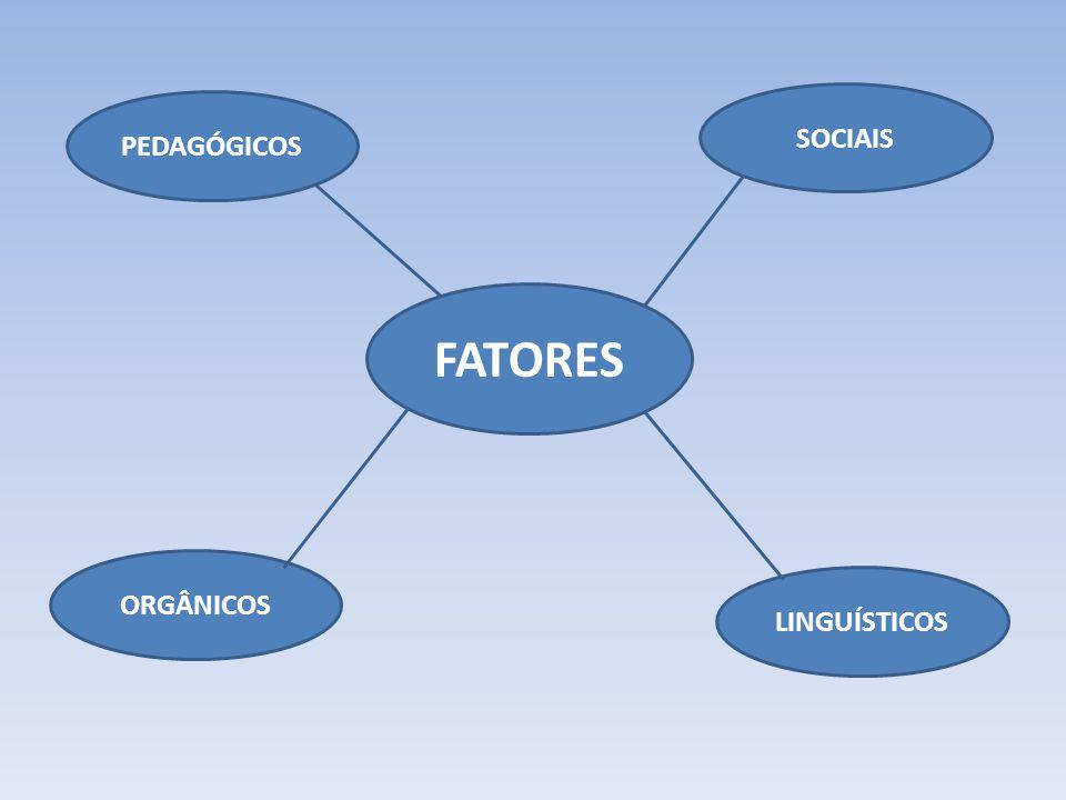 FATORES SOCIAIS PEDAGÓGICOS ORGÂNICOS LINGUÍSTICOS