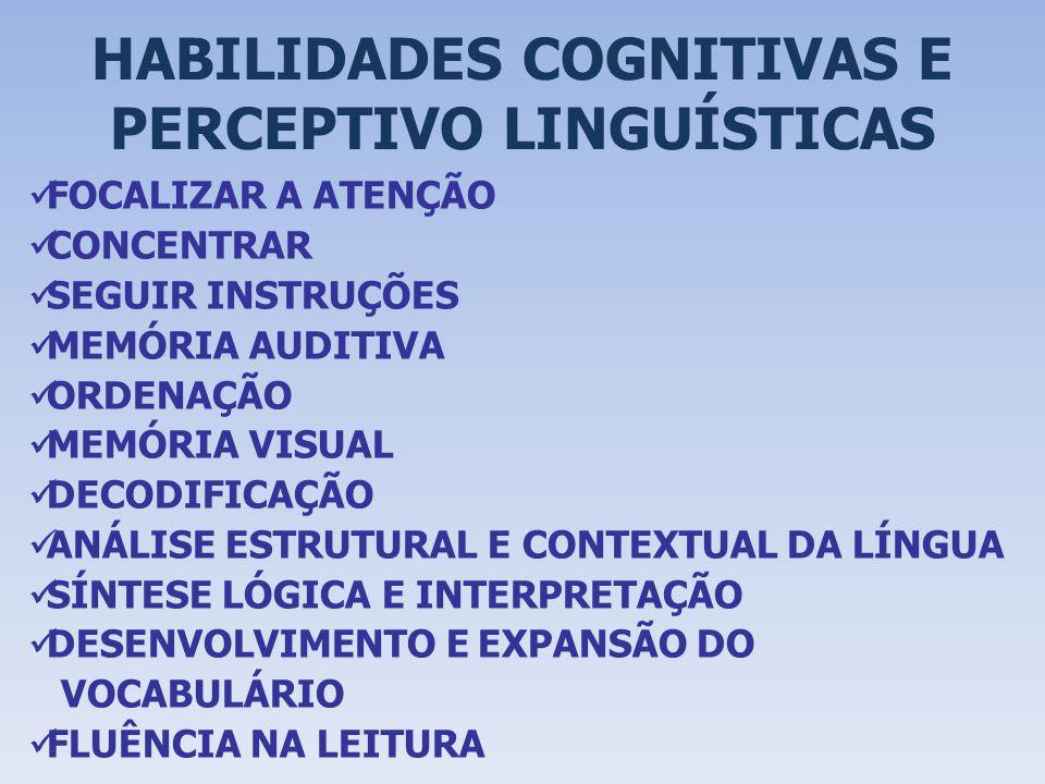 HABILIDADES COGNITIVAS E PERCEPTIVO LINGUÍSTICAS FOCALIZAR A ATENÇÃO CONCENTRAR SEGUIR INSTRUÇÕES MEMÓRIA AUDITIVA ORDENAÇÃO MEMÓRIA VISUAL DECODIFICA