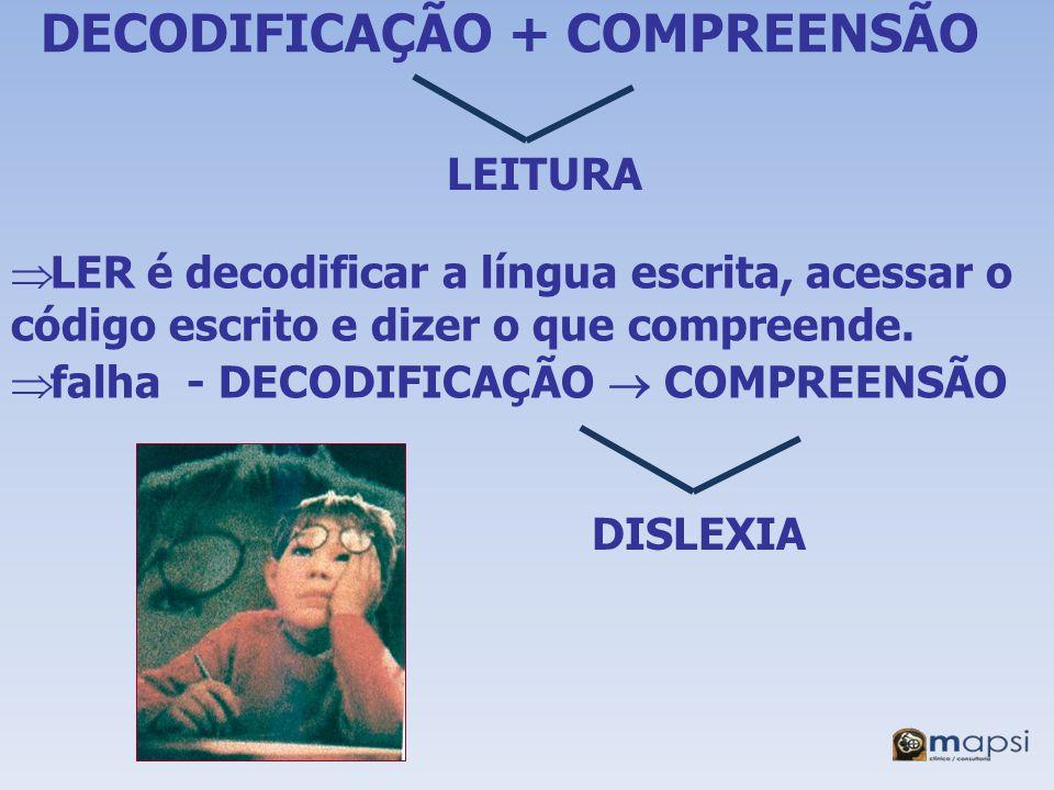 DECODIFICAÇÃO + COMPREENSÃO LER é decodificar a língua escrita, acessar o código escrito e dizer o que compreende. falha - DECODIFICAÇÃO COMPREENSÃO L