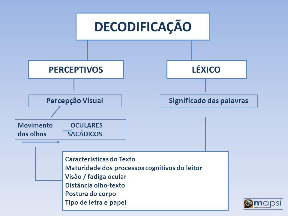 DECODIFICAÇÃO PERCEPTIVOSLÉXICO Percepção VisualSignificado das palavras Movimento OCULARES dos olhos SACÁDICOS Características do Texto Maturidade do
