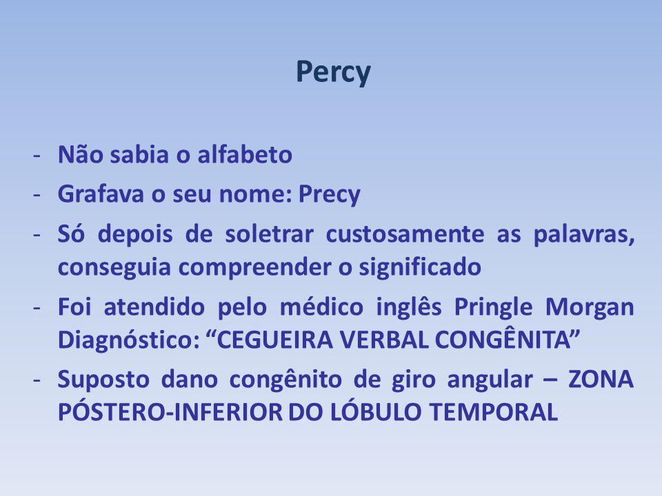 Percy -Não sabia o alfabeto -Grafava o seu nome: Precy -Só depois de soletrar custosamente as palavras, conseguia compreender o significado -Foi atend