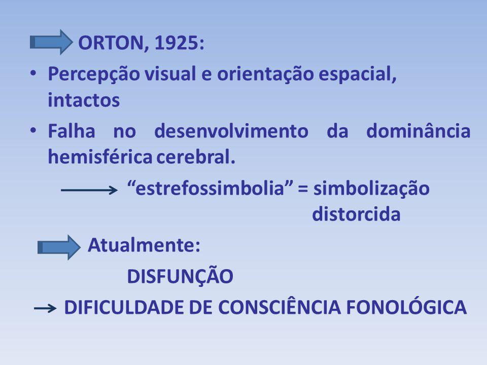 ORTON, 1925: Percepção visual e orientação espacial, intactos Falha no desenvolvimento da dominância hemisférica cerebral. estrefossimbolia = simboliz