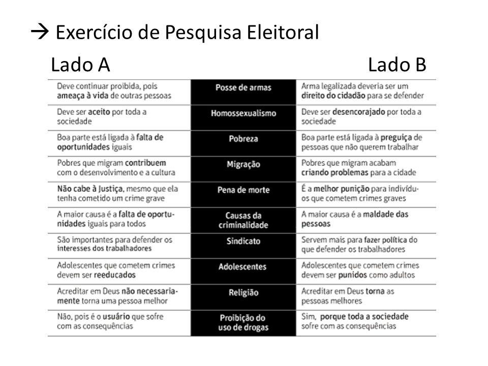 Exercício de Pesquisa Eleitoral Lado ALado B