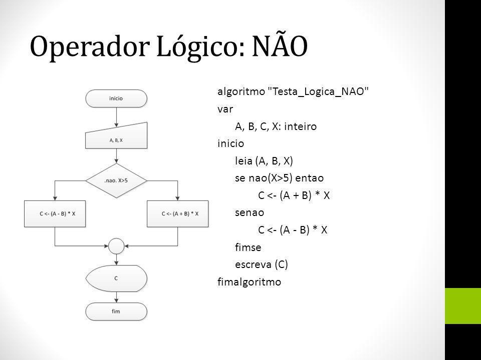 Operador Lógico: NÃO algoritmo
