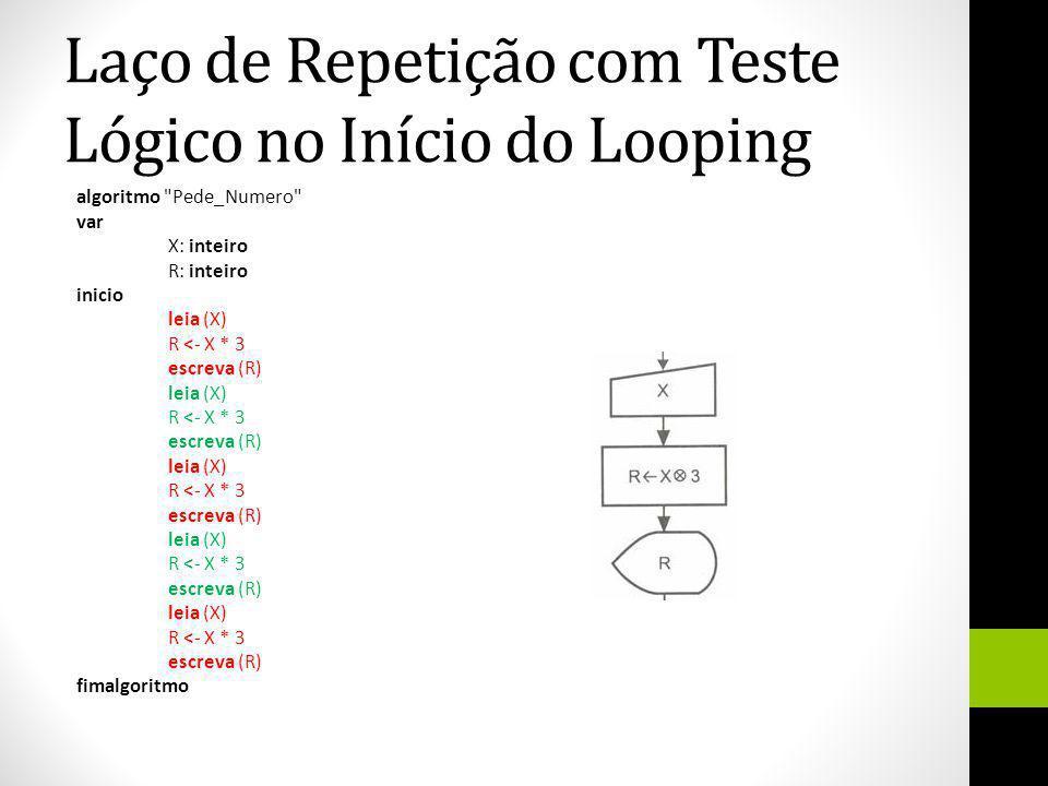Laço de Repetição com Teste Lógico no Início do Looping algoritmo
